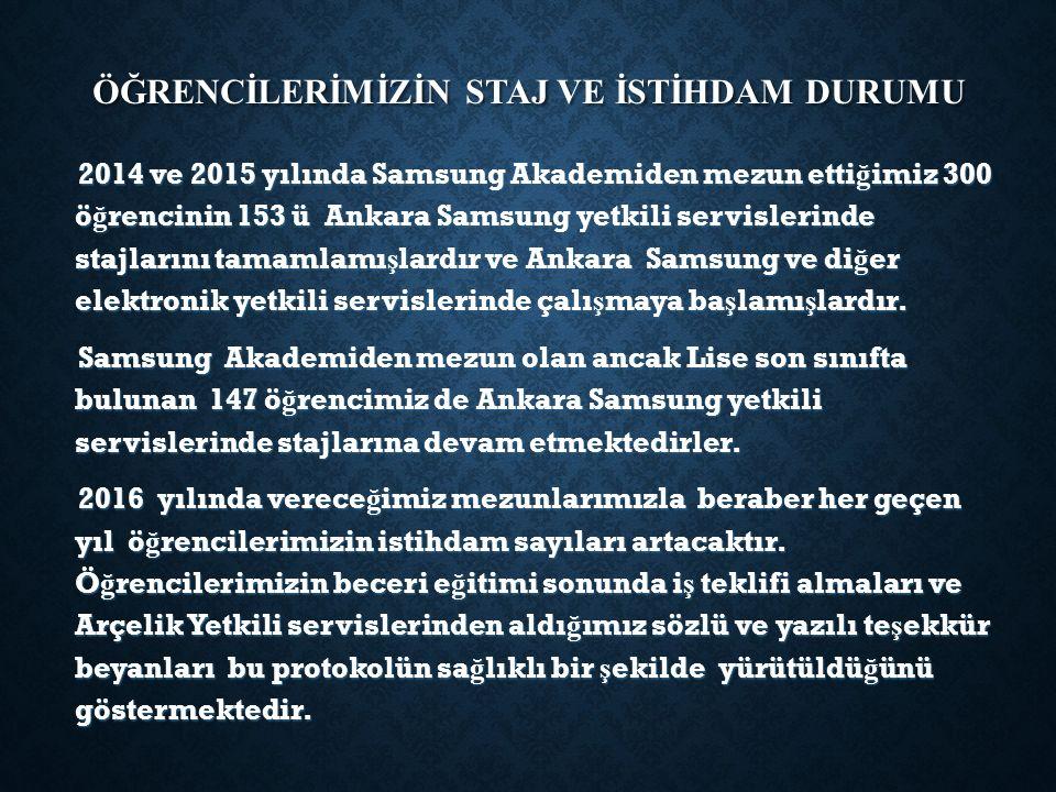 ÖĞRENCİLERİMİZİN STAJ VE İSTİHDAM DURUMU 2014 ve 2015 yılında Samsung Akademiden mezun etti ğ imiz 300 ö ğ rencinin 153 ü Ankara Samsung yetkili servislerinde stajlarını tamamlamı ş lardır ve Ankara Samsung ve di ğ er elektronik yetkili servislerinde çalı ş maya ba ş lamı ş lardır.