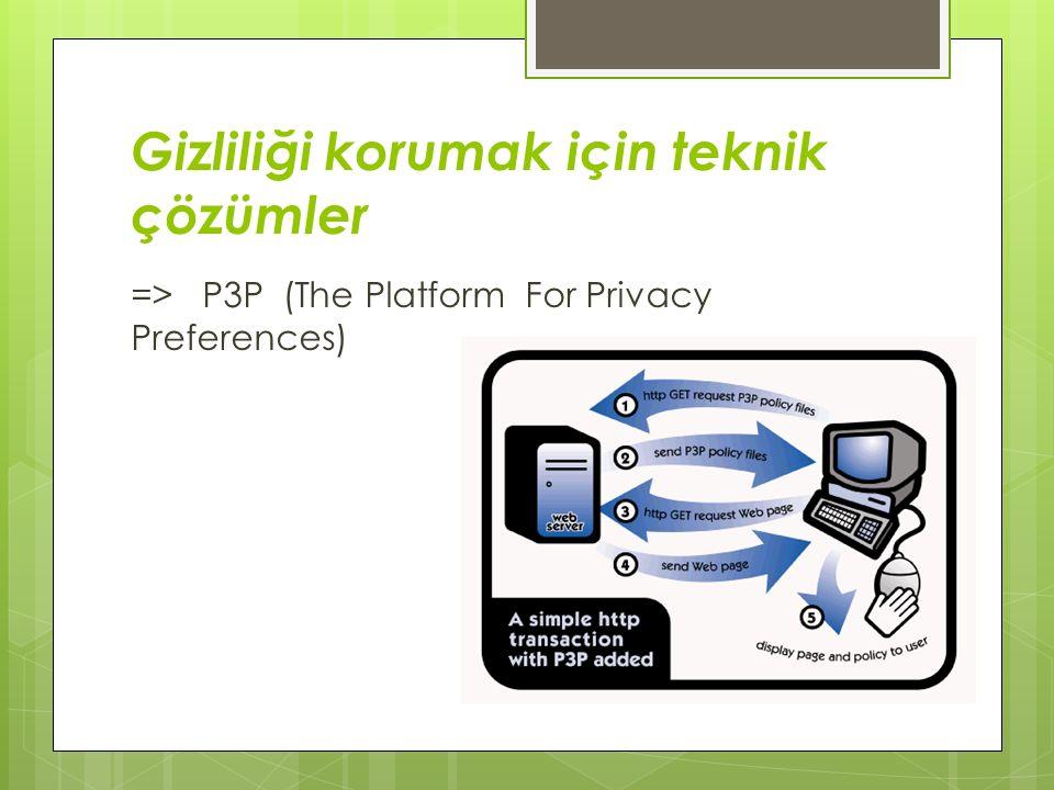 Gizliliği korumak için teknik çözümler => P3P (The Platform For Privacy Preferences)