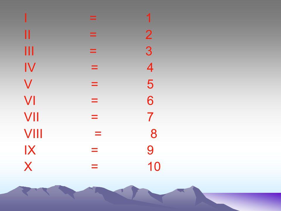 Romen rakamlarında V, L ve D en fazla bir defa yan yana yazılır.