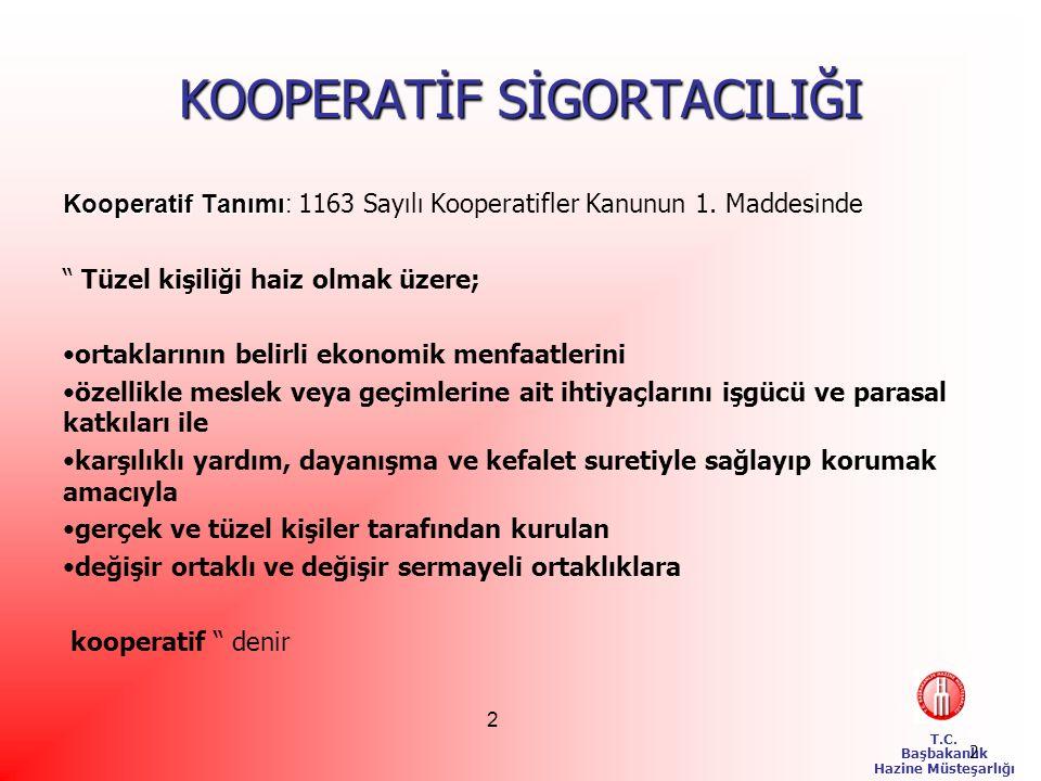 T.C. Başbakanlık Hazine Müsteşarlığı 2 KOOPERATİF SİGORTACILIĞI Kooperatif Tanımı: Kooperatif Tanımı: 1163 Sayılı Kooperatifler Kanunun 1. Maddesinde