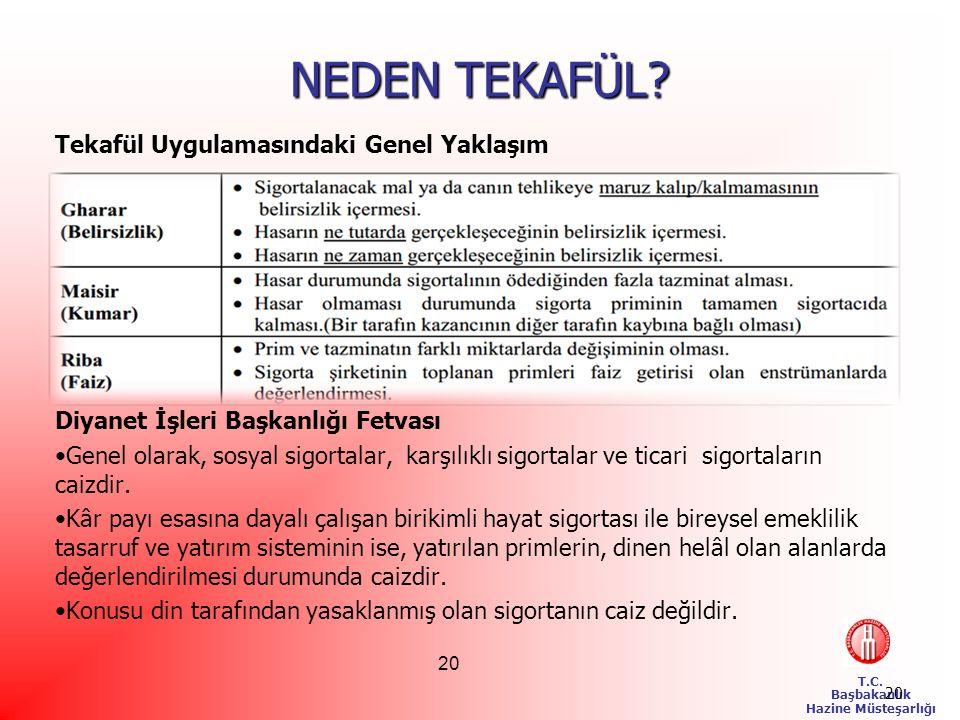 T.C. Başbakanlık Hazine Müsteşarlığı 20 NEDEN TEKAFÜL.