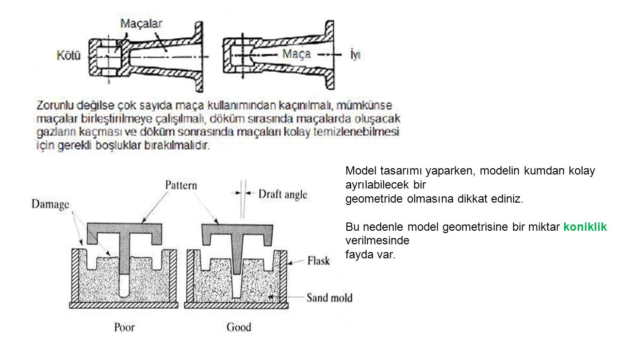 Model tasarımı yaparken, modelin kumdan kolay ayrılabilecek bir geometride olmasına dikkat ediniz. Bu nedenle model geometrisine bir miktar koniklik v