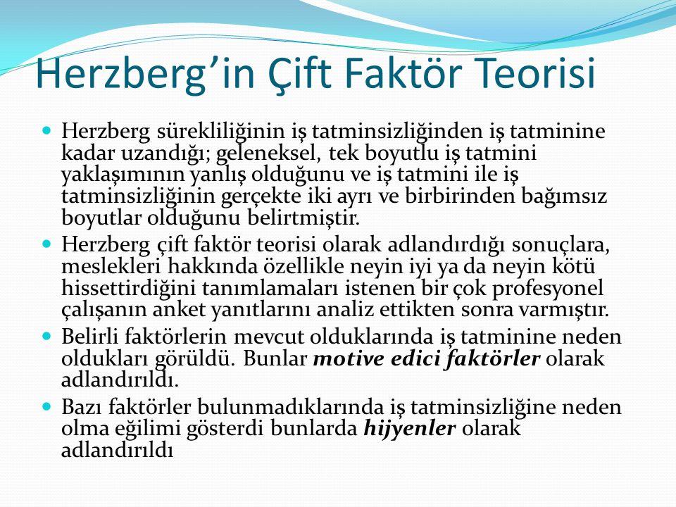 Herzberg'in Çift Faktör Teorisi Motive edici faktörler; İşin içeriğiyle ilişkili faktörlerdir.