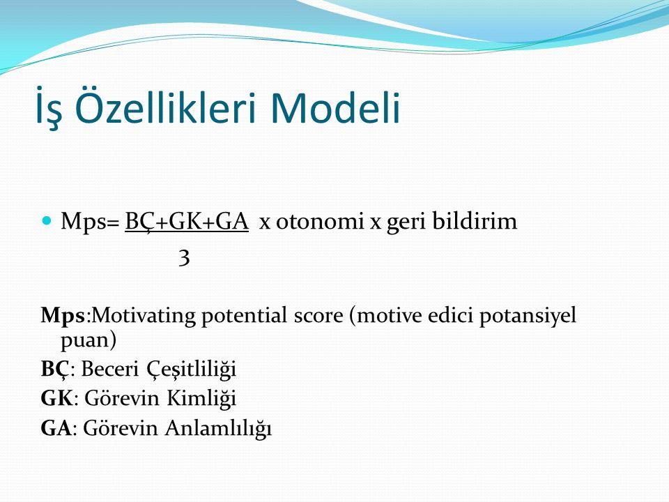 İş Özellikleri Modeli Hackman ve Oldham'a göre, belli moderatörler çalışan motivasyonunu tahmin etmede modelin başarısını etkileyebilir.