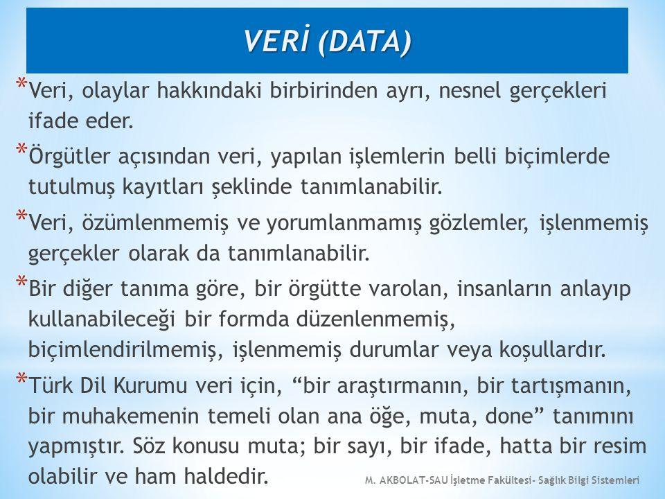 M. AKBOLAT-SAU İşletme Fakültesi- Sağlık Bilgi Sistemleri * Veri, olaylar hakkındaki birbirinden ayrı, nesnel gerçekleri ifade eder. * Örgütler açısın
