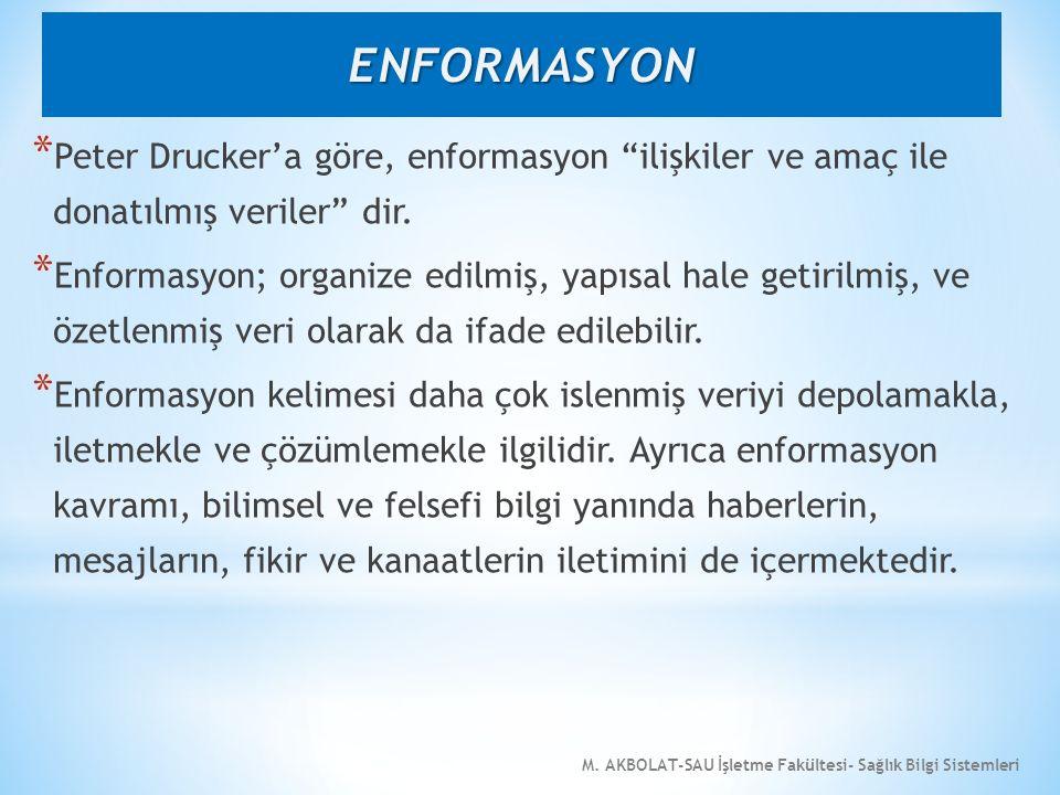 """M. AKBOLAT-SAU İşletme Fakültesi- Sağlık Bilgi Sistemleri * Peter Drucker'a göre, enformasyon """"ilişkiler ve amaç ile donatılmış veriler"""" dir. * Enform"""