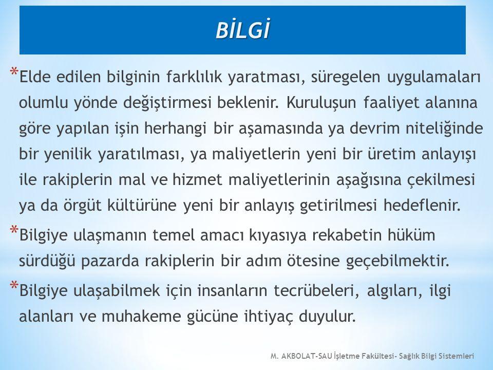 M. AKBOLAT-SAU İşletme Fakültesi- Sağlık Bilgi Sistemleri * Elde edilen bilginin farklılık yaratması, süregelen uygulamaları olumlu yönde değiştirmesi