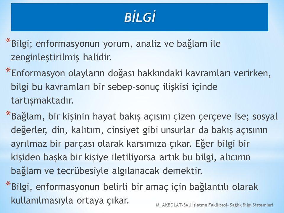 M. AKBOLAT-SAU İşletme Fakültesi- Sağlık Bilgi Sistemleri * Bilgi; enformasyonun yorum, analiz ve bağlam ile zenginleştirilmiş halidir. * Enformasyon