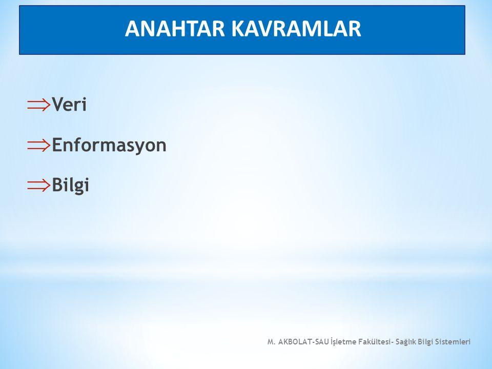 ANAHTAR KAVRAMLAR  Veri  Enformasyon  Bilgi M. AKBOLAT-SAU İşletme Fakültesi- Sağlık Bilgi Sistemleri