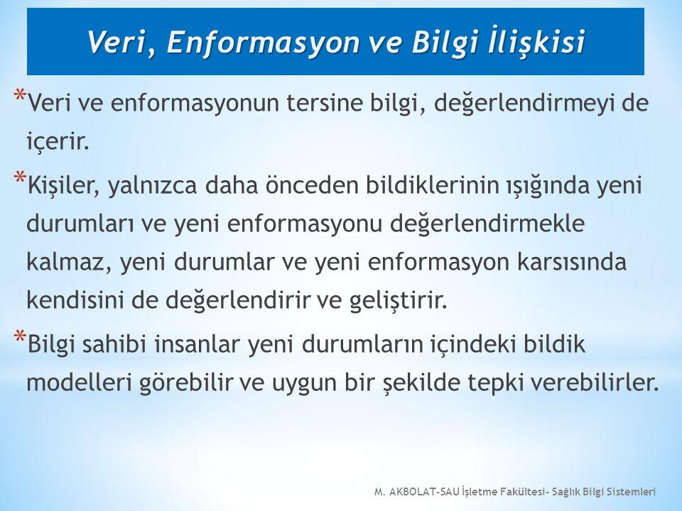 M. AKBOLAT-SAU İşletme Fakültesi- Sağlık Bilgi Sistemleri * Veri ve enformasyonun tersine bilgi, değerlendirmeyi de içerir. * Kişiler, yalnızca daha ö