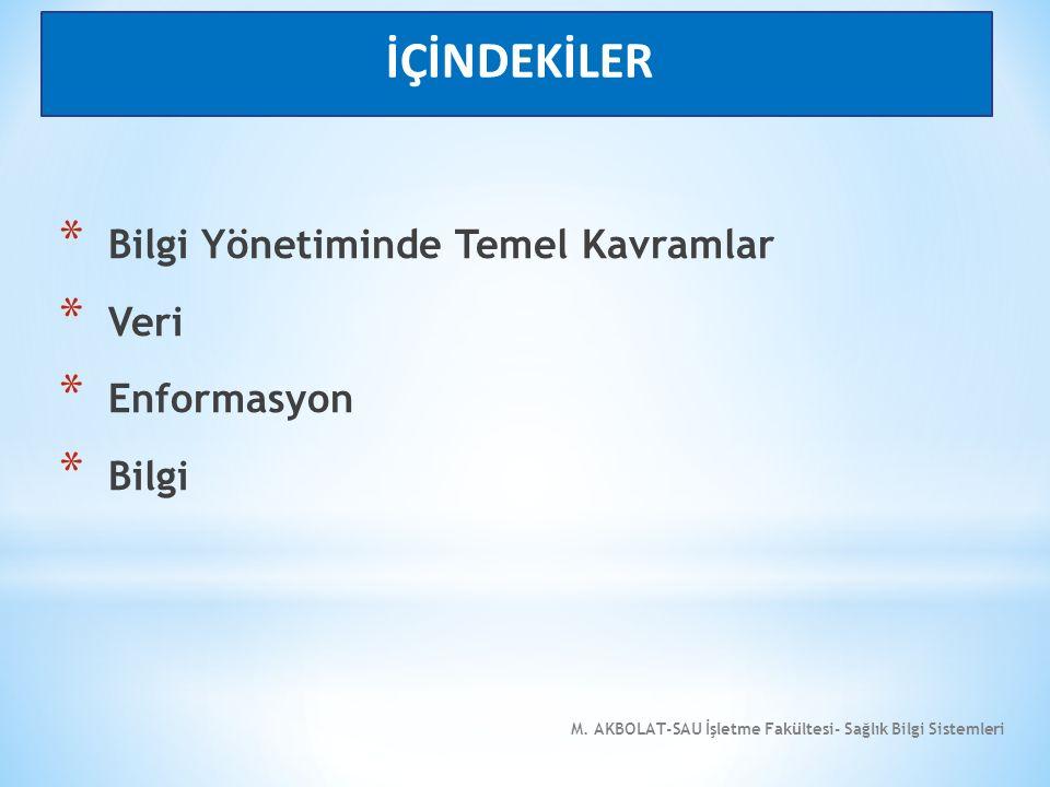 İÇİNDEKİLER M. AKBOLAT-SAU İşletme Fakültesi- Sağlık Bilgi Sistemleri * Bilgi Yönetiminde Temel Kavramlar * Veri * Enformasyon * Bilgi
