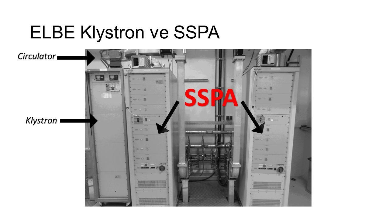 ELBE Klystron ve SSPASSPA Circulator Klystron