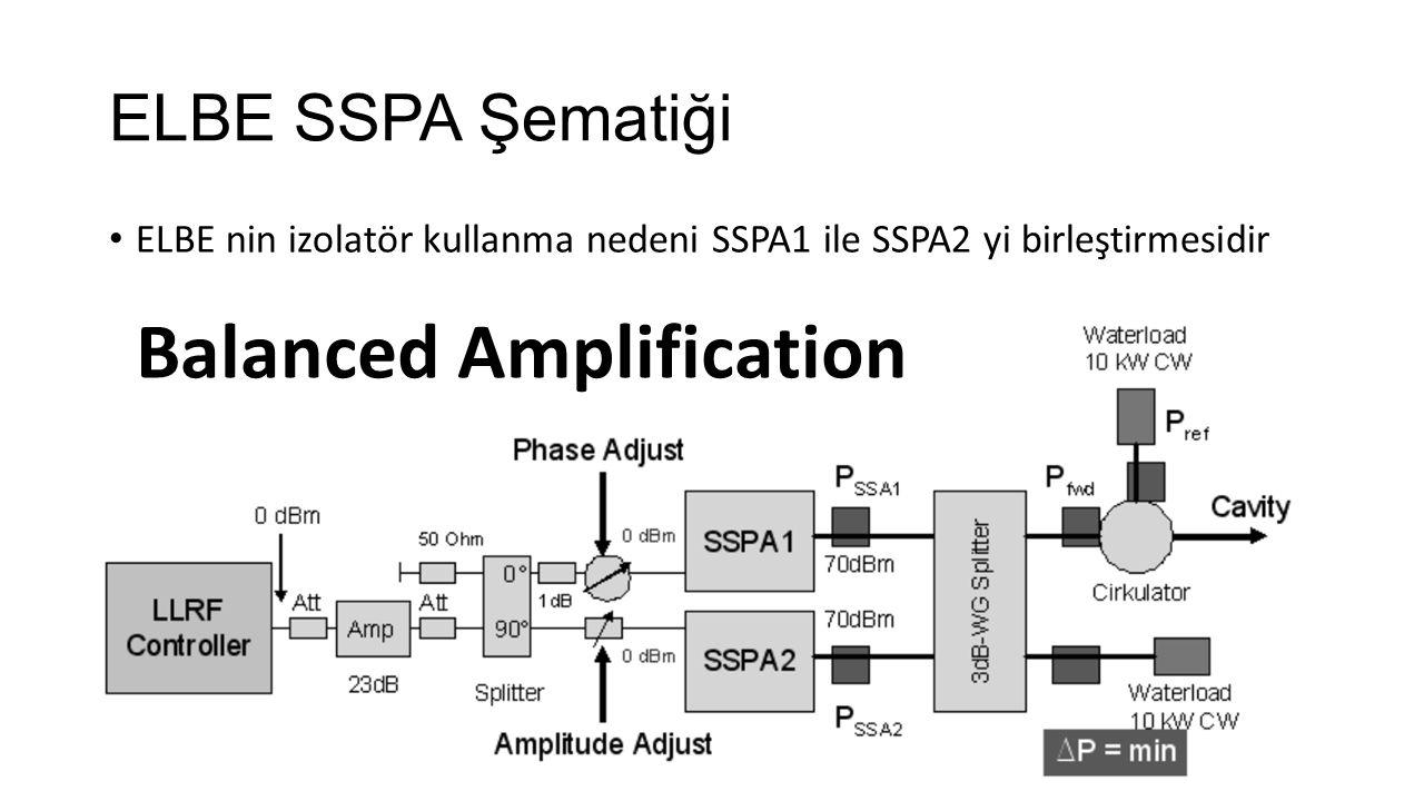 ELBE SSPA Şematiği ELBE nin izolatör kullanma nedeni SSPA1 ile SSPA2 yi birleştirmesidir Balanced Amplification