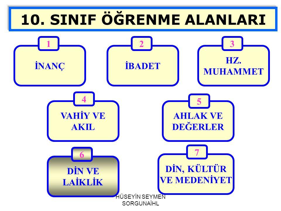 3.ATATÜRK'ÜN İSLÂMİYET VE HZ.