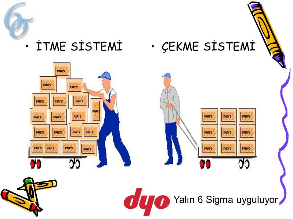 Yalın 6 Sigma uyguluyor İTME SİSTEMİÇEKME SİSTEMİ