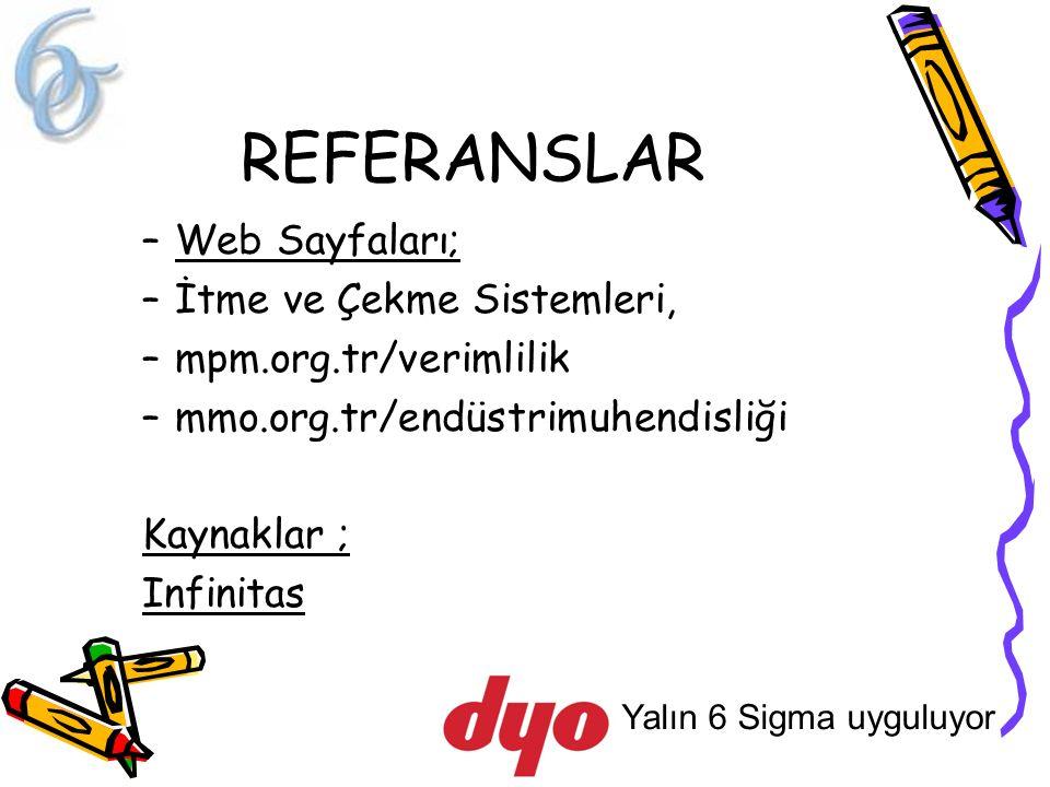 Yalın 6 Sigma uyguluyor REFERANSLAR –Web Sayfaları; –İtme ve Çekme Sistemleri, –mpm.org.tr/verimlilik –mmo.org.tr/endüstrimuhendisliği Kaynaklar ; Inf