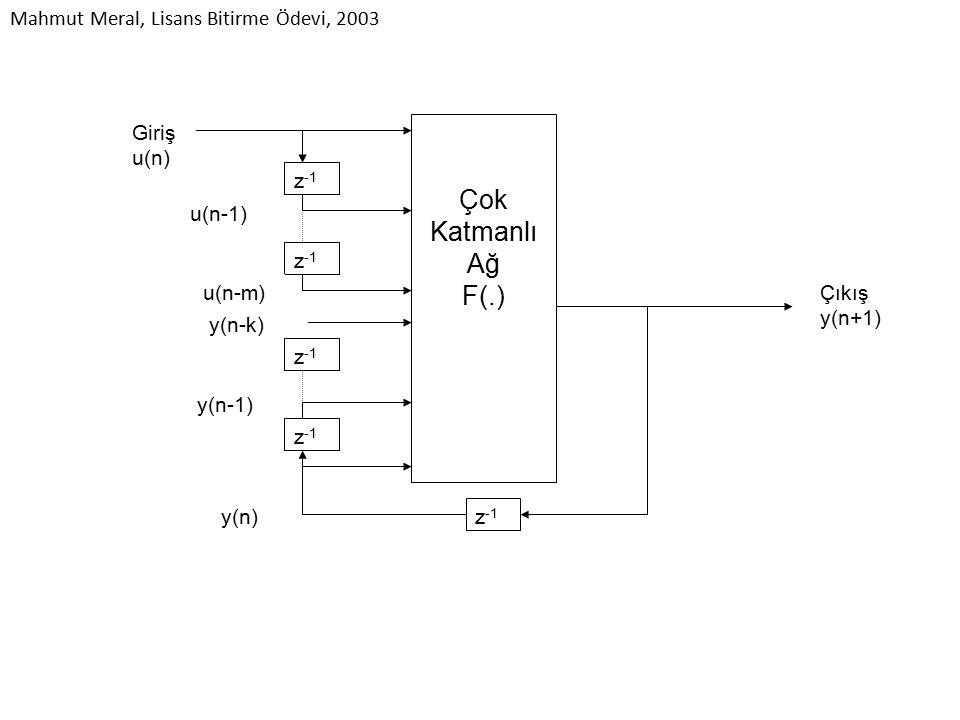 Çok Katmanlı Ağ F(.) z -1 Giriş u(n) Çıkış y(n+1) u(n-1) u(n-m) y(n) y(n-1) y(n-k) Mahmut Meral, Lisans Bitirme Ödevi, 2003