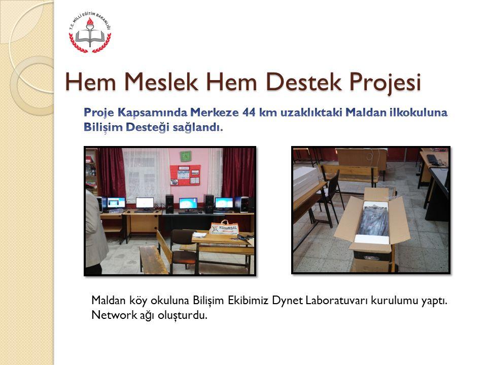 Maldan köy okuluna Bilişim Ekibimiz Dynet Laboratuvarı kurulumu yaptı. Network a ğ ı oluşturdu.