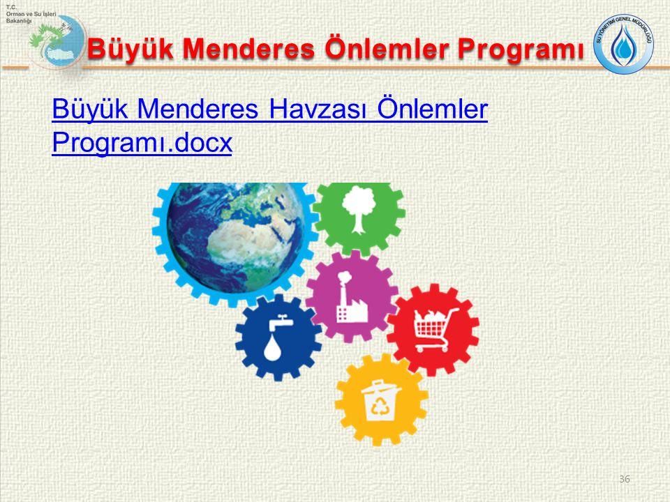 Büyük Menderes Önlemler Programı 36 Büyük Menderes Havzası Önlemler Programı.docx