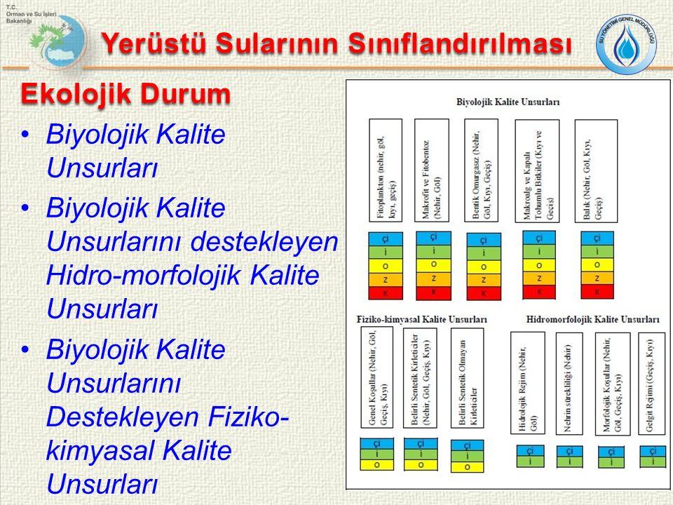 Büyük Menderes Havzası Başlıca Baskılar Evsel ve endüstriyel atıksular Zeytin karasuyu Jeotermal sular Tarım Fosseptikler Düzensiz katı atık depolama sahaları Su çekimi 26