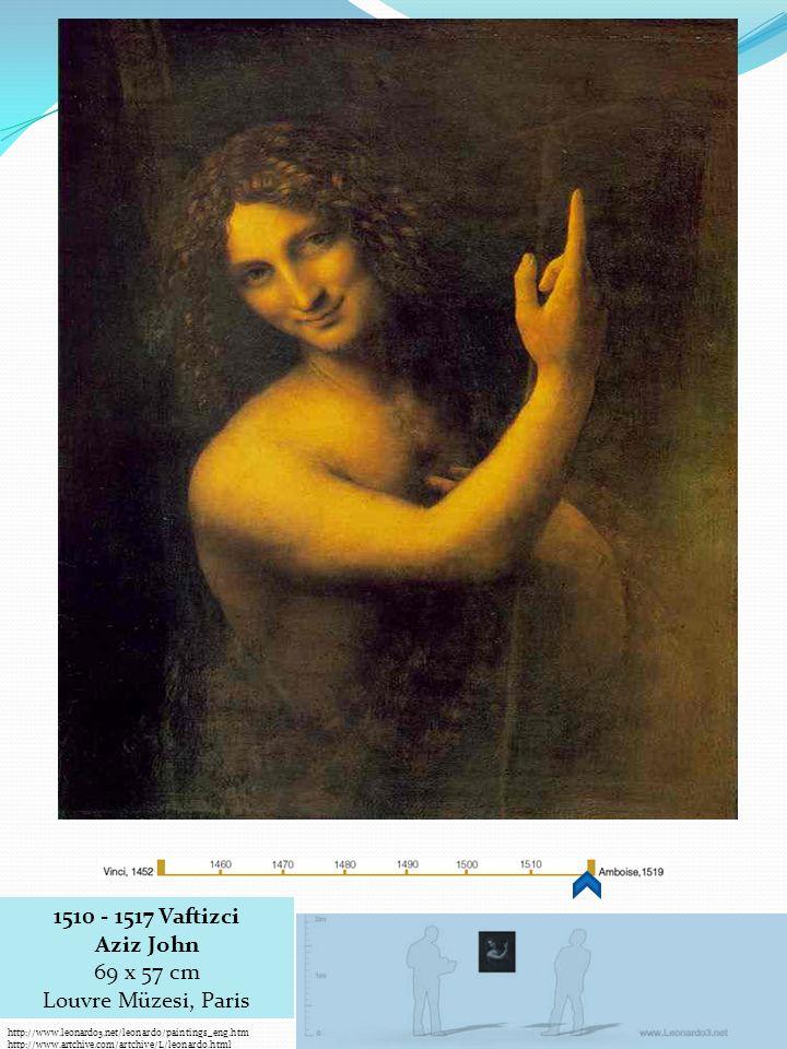 http://www.leonardo3.net/leonardo/paintings_eng.htm http://www.artchive.com/artchive/L/leonardo.html 1510 - 1517 Vaftizci Aziz John 69 x 57 cm Louvre