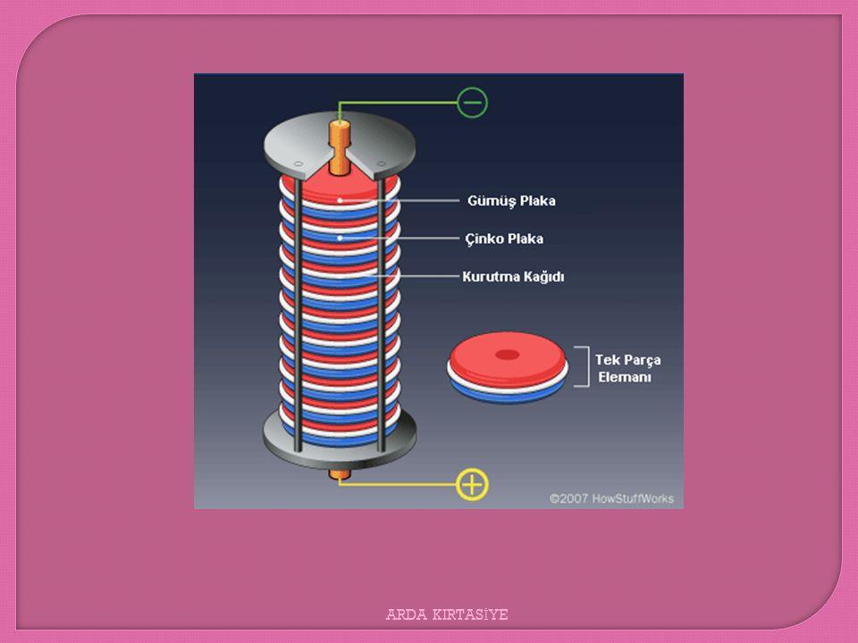 İ lk pil Volta ilk pili ke ş fetmesini duyurulmasında etkisi olan William Nicholson, Tiberius Cavallo veAbraham Bennet'e para ödedi.William NicholsonTiberius CavalloAbraham Bennet Volta tarafından yapılan pil, ilk elektrokimyasal hücre olarak kredilendirildi.