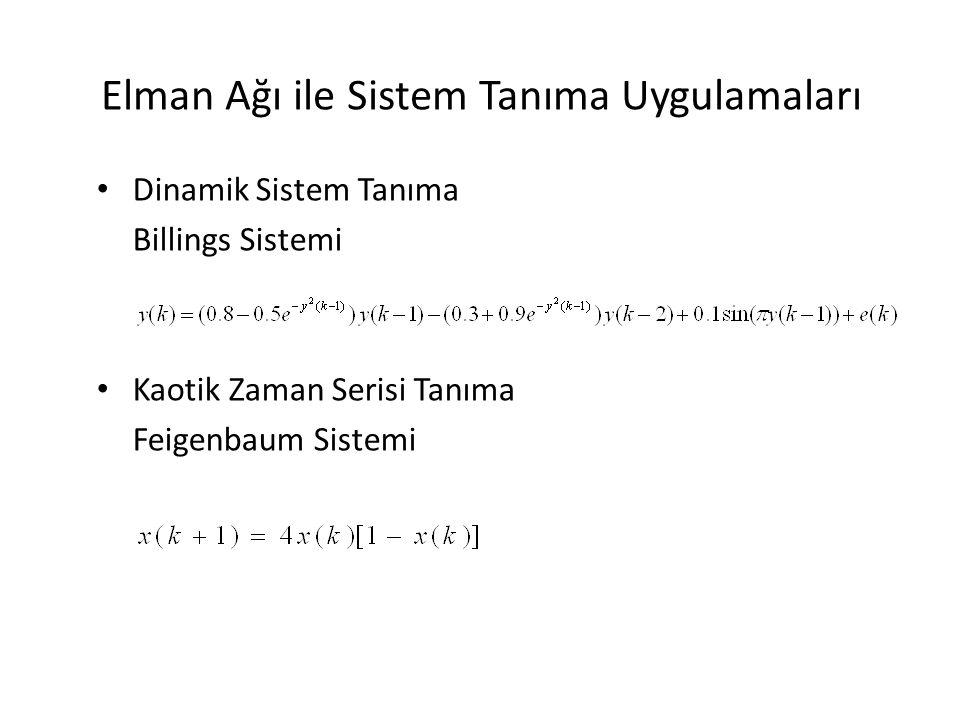 Elman Ağı ile Sistem Tanıma Uygulamaları Dinamik Sistem Tanıma Billings Sistemi Kaotik Zaman Serisi Tanıma Feigenbaum Sistemi