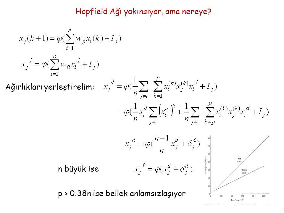 Sürekli Zaman Hopfield Ağı ile Çağrışımlı Bellek Tasarımı Ayrık zaman Hopfield ağındaki gibi ağırlıklar belirlenir ve diferansiyel denklem takımı çözülür.