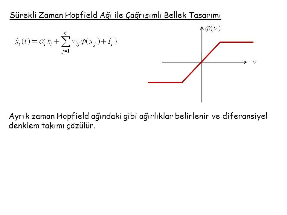 Elman Ağı Dinamik Sistem Giriş u(n) y(n) + + ŷ(n) e(n)=y(n)- ŷ(n) Elman Ağı ( ağırlıklar sabi t) Dinamik Sistem Giriş u(n) y(n) ŷ(n) Eğitim Test ve Dinamik sistemin kullanılması