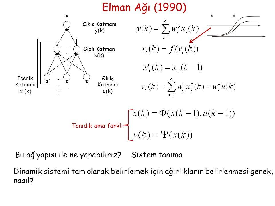 Elman Ağı (1990) …..