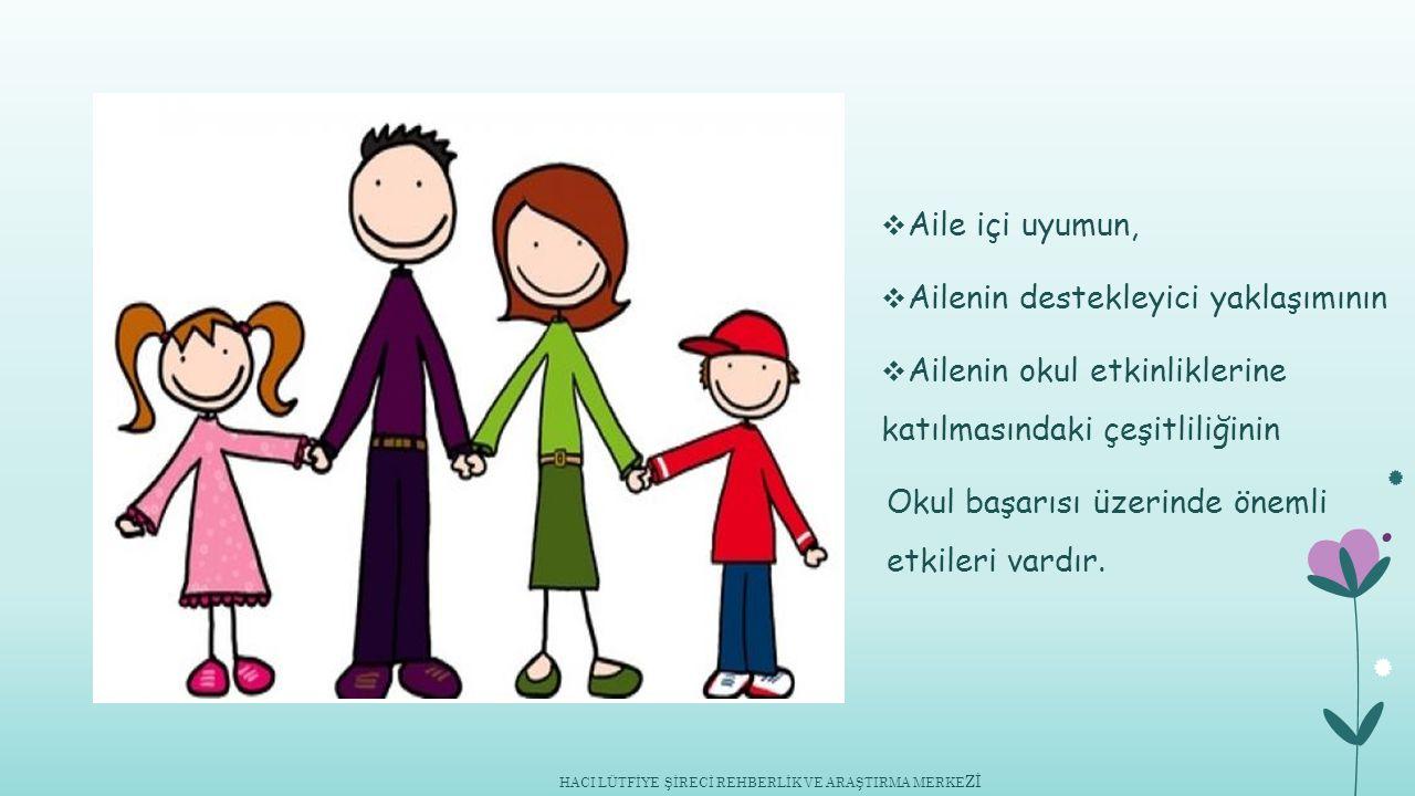  Aile içi uyumun,  Ailenin destekleyici yaklaşımının  Ailenin okul etkinliklerine katılmasındaki çeşitliliğinin Okul başarısı üzerinde önemli etkil