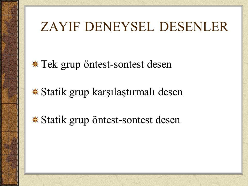 ZAYIF DENEYSEL DESENLER Tek grup öntest-sontest desen Statik grup karşılaştırmalı desen Statik grup öntest-sontest desen