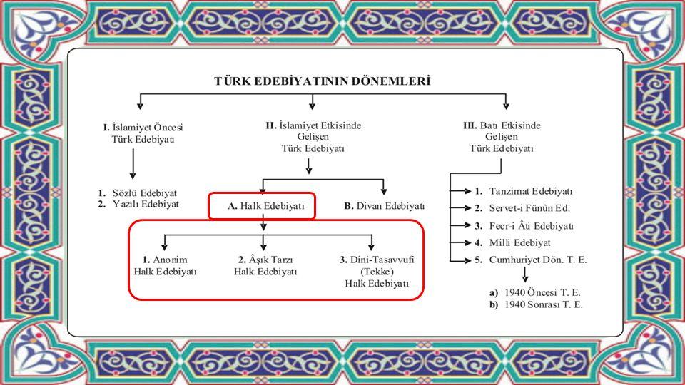 Halk Edebiyatı üç bölümde incelenir.1. Anonim Halk Edebiyatı 2.