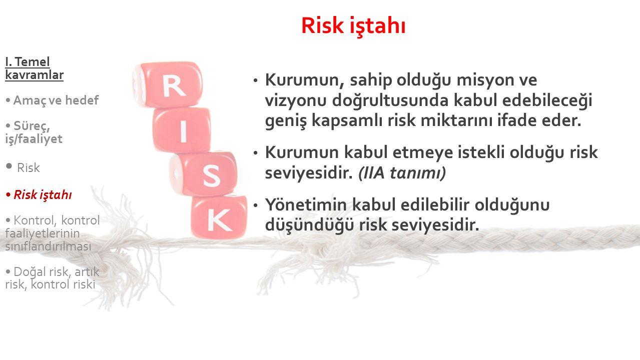 I. Temel kavramlar Amaç ve hedef Süreç, iş/faaliyet Risk Risk iştahı Kontrol, kontrol faaliyetlerinin sınıflandırılması Doğal risk, artık risk, kontro
