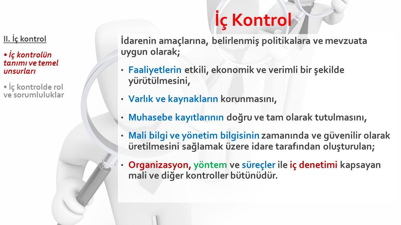 II. İç kontrol İç kontrolün tanımı ve temel unsurları İç kontrolde rol ve sorumluluklar İdarenin amaçlarına, belirlenmiş politikalara ve mevzuata uygu