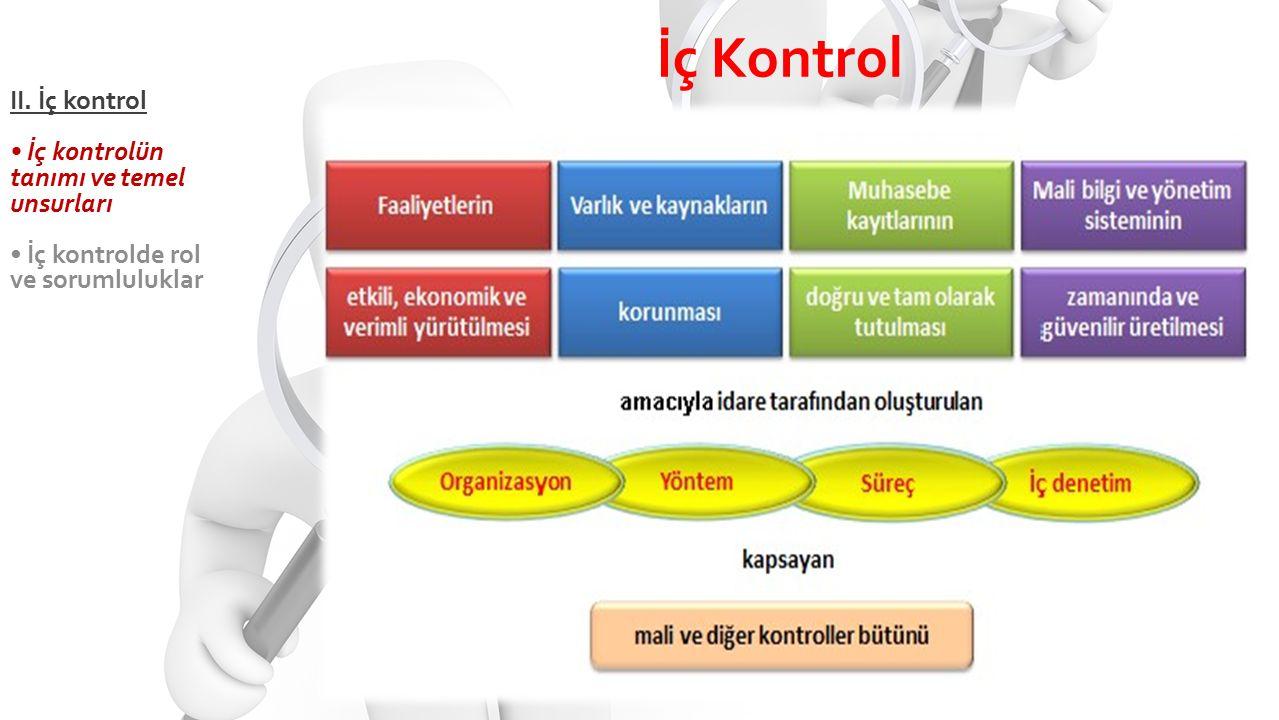 II. İç kontrol İç kontrolün tanımı ve temel unsurları İç kontrolde rol ve sorumluluklar İç Kontrol