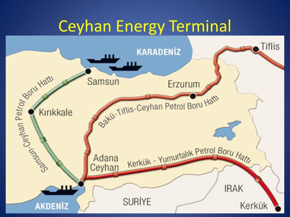 Ceyhan Energy Terminal