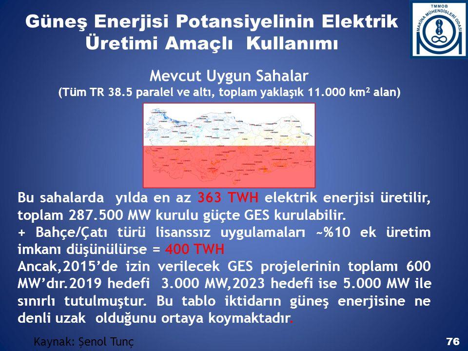 Güneş Enerjisi Potansiyelinin Elektrik Üretimi Amaçlı Kullanımı Mevcut Uygun Sahalar (Tüm TR 38.5 paralel ve altı, toplam yaklaşık 11.000 km 2 alan) Bu sahalarda yılda en az 363 TWH elektrik enerjisi üretilir, toplam 287.500 MW kurulu güçte GES kurulabilir.
