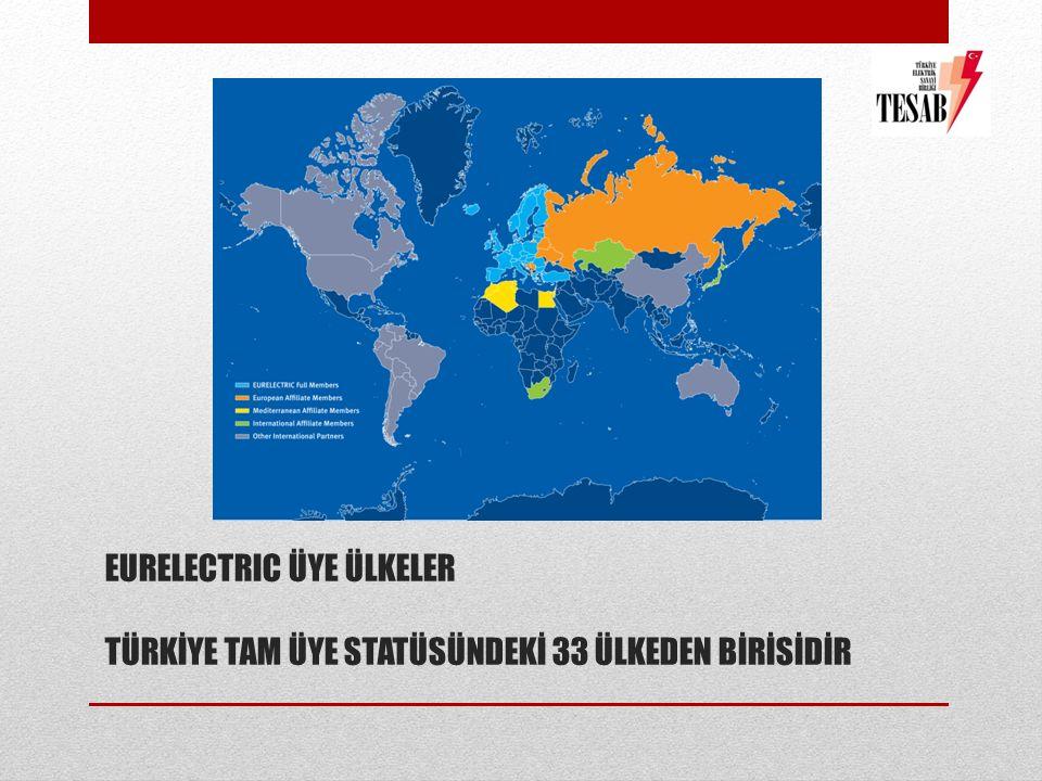 EURELECTRIC ÜYE ÜLKELER TÜRKİYE TAM ÜYE STATÜSÜNDEKİ 33 ÜLKEDEN BİRİSİDİR