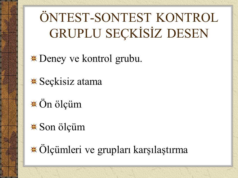 ÖNTEST-SONTEST KONTROL GRUPLU SEÇKİSİZ DESEN Deney ve kontrol grubu.