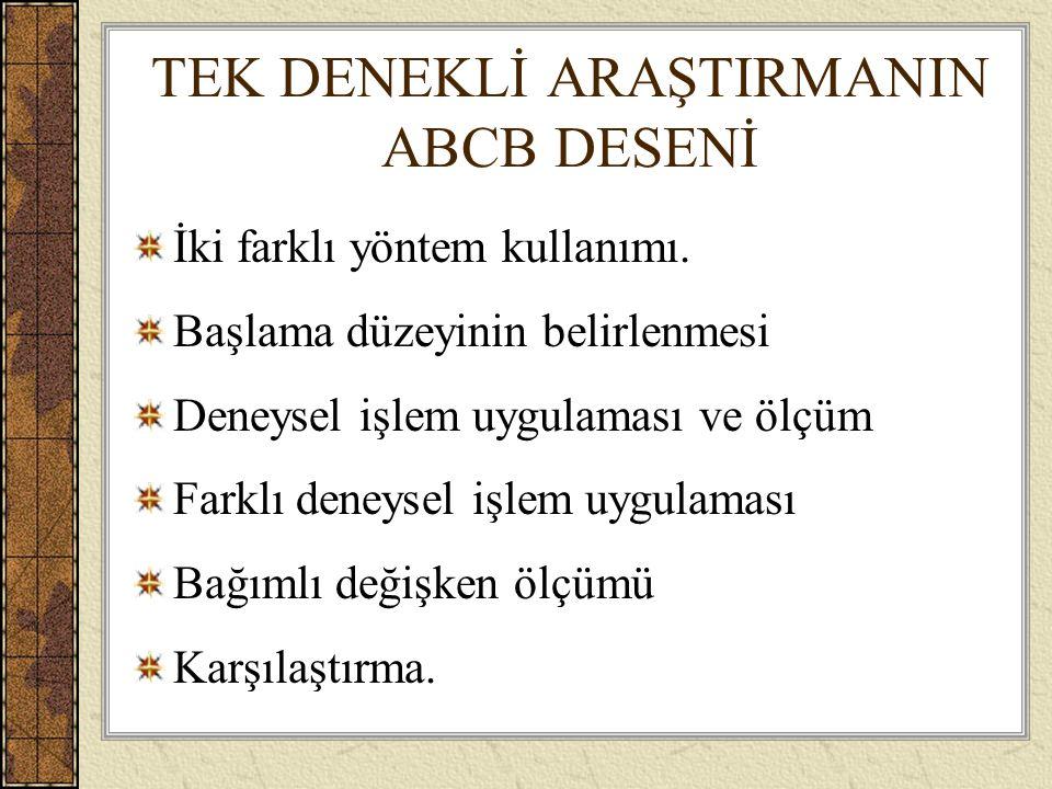 TEK DENEKLİ ARAŞTIRMANIN ABCB DESENİ İki farklı yöntem kullanımı.