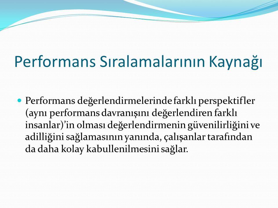 Performans Sıralamalarının Kaynağı Performans değerlendirmelerinde farklı perspektifler (aynı performans davranışını değerlendiren farklı insanlar)'in