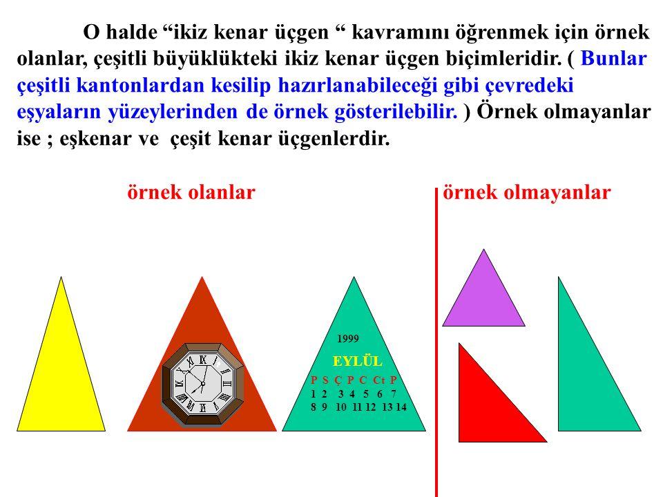 O halde ikiz kenar üçgen kavramını öğrenmek için örnek olanlar, çeşitli büyüklükteki ikiz kenar üçgen biçimleridir.
