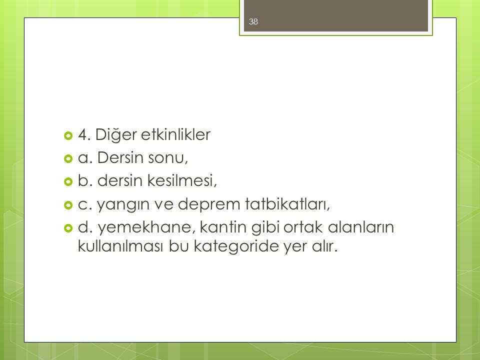  4.Diğer etkinlikler  a. Dersin sonu,  b. dersin kesilmesi,  c.