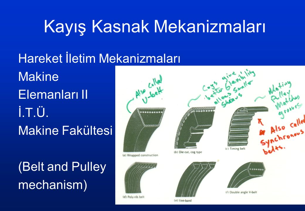 Mil Kuvveti F A1 ; birim genişlikteki çekme kuvveti Poliamid kayışlar yüksek elastikdir.