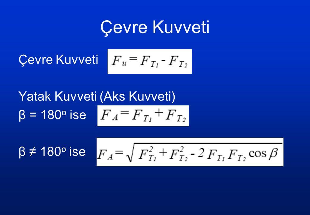 Çevre Kuvveti Yatak Kuvveti (Aks Kuvveti) β = 180 o ise β ≠ 180 o ise