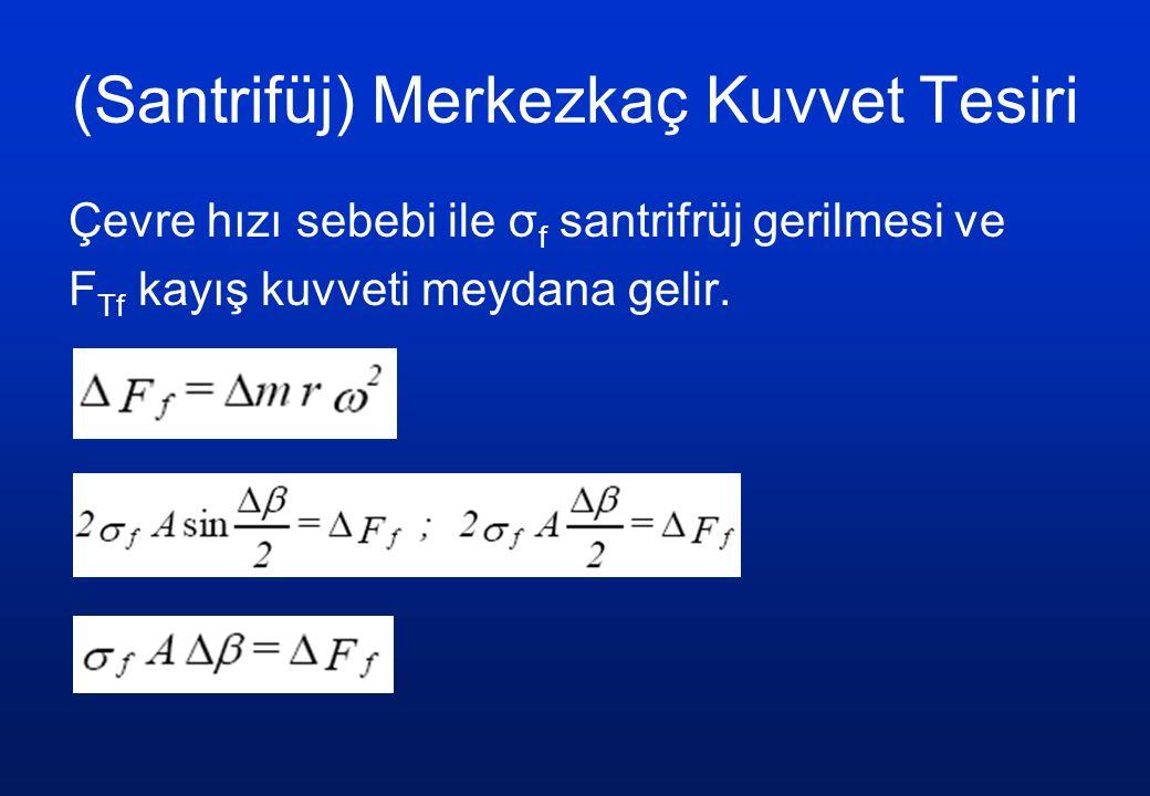 (Santrifüj) Merkezkaç Kuvvet Tesiri Çevre hızı sebebi ile σ f santrifrüj gerilmesi ve F Tf kayış kuvveti meydana gelir.