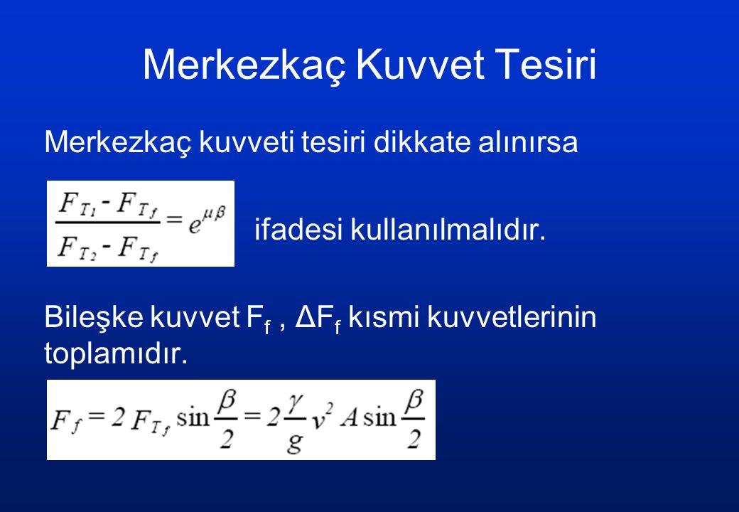 Merkezkaç Kuvvet Tesiri Merkezkaç kuvveti tesiri dikkate alınırsa ifadesi kullanılmalıdır. Bileşke kuvvet F f, ΔF f kısmi kuvvetlerinin toplamıdır.