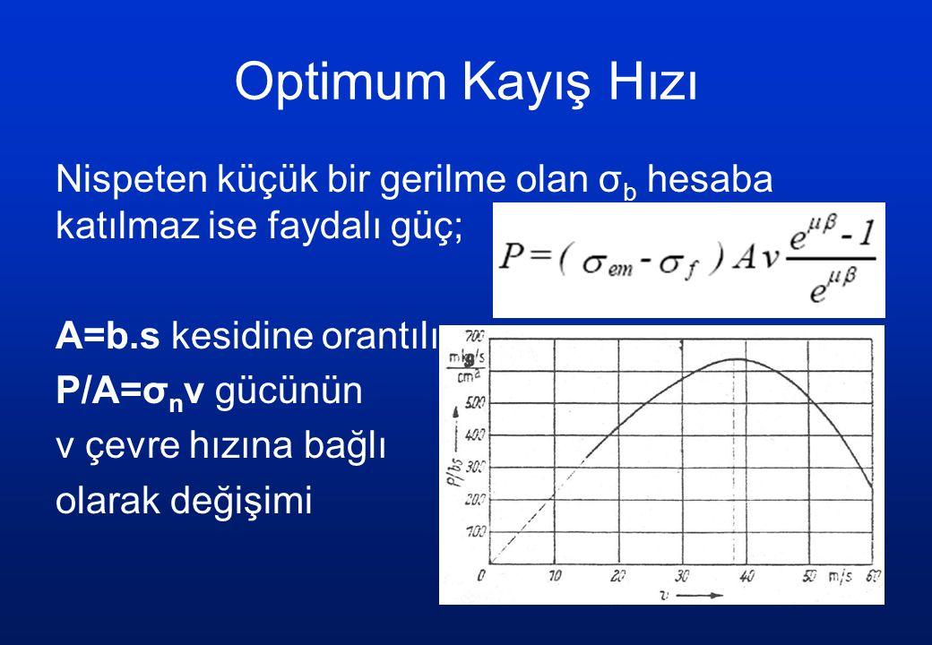 Optimum Kayış Hızı Nispeten küçük bir gerilme olan σ b hesaba katılmaz ise faydalı güç; A=b.s kesidine orantılı P/A=σ n v gücünün v çevre hızına bağlı
