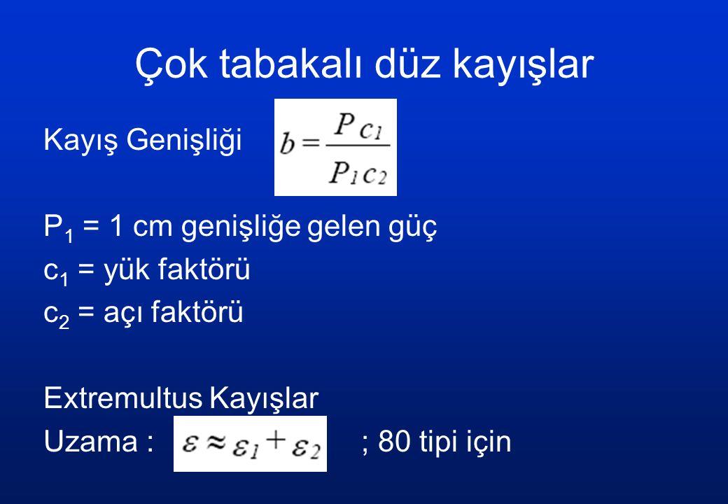 Çok tabakalı düz kayışlar Kayış Genişliği P 1 = 1 cm genişliğe gelen güç c 1 = yük faktörü c 2 = açı faktörü Extremultus Kayışlar Uzama : ; 80 tipi iç